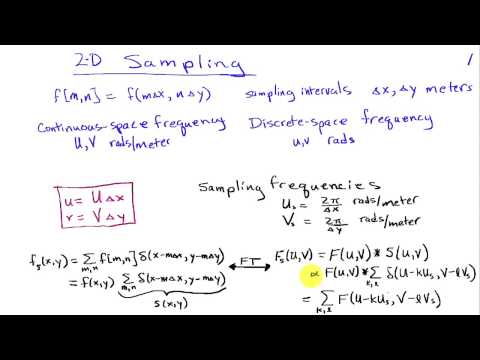 2-Dimensional Sampling Theory