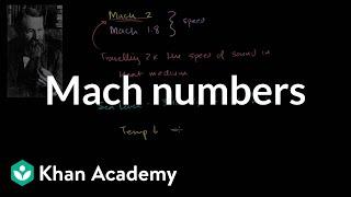 Mach Numbers