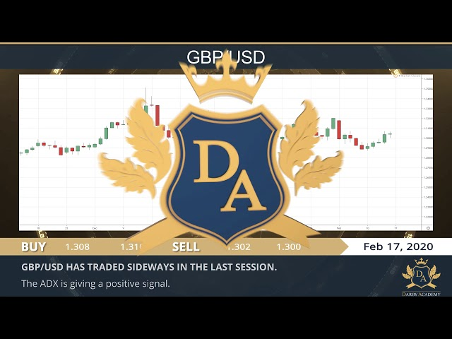 Darby Academy_EN - Daily Financial News - 17.02.20