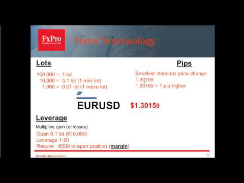Webinar - Introduction to FX