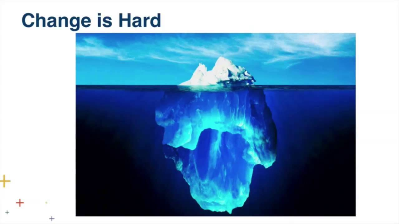 """From Incremental & Iterative to Agile - What's the Right Process for Your Team?. Every software team has heard the phrase """"going agile"""