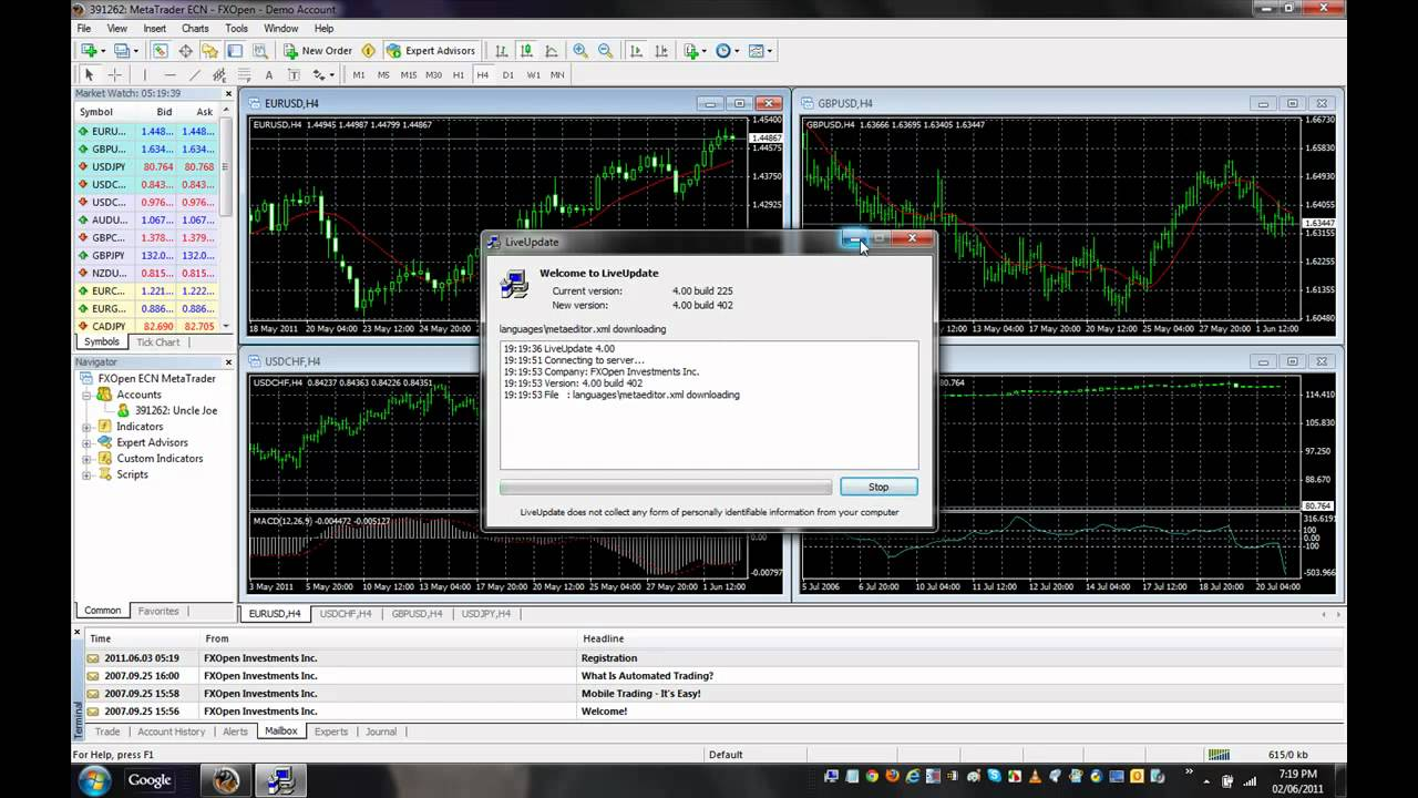 Forex mt4 tutorial