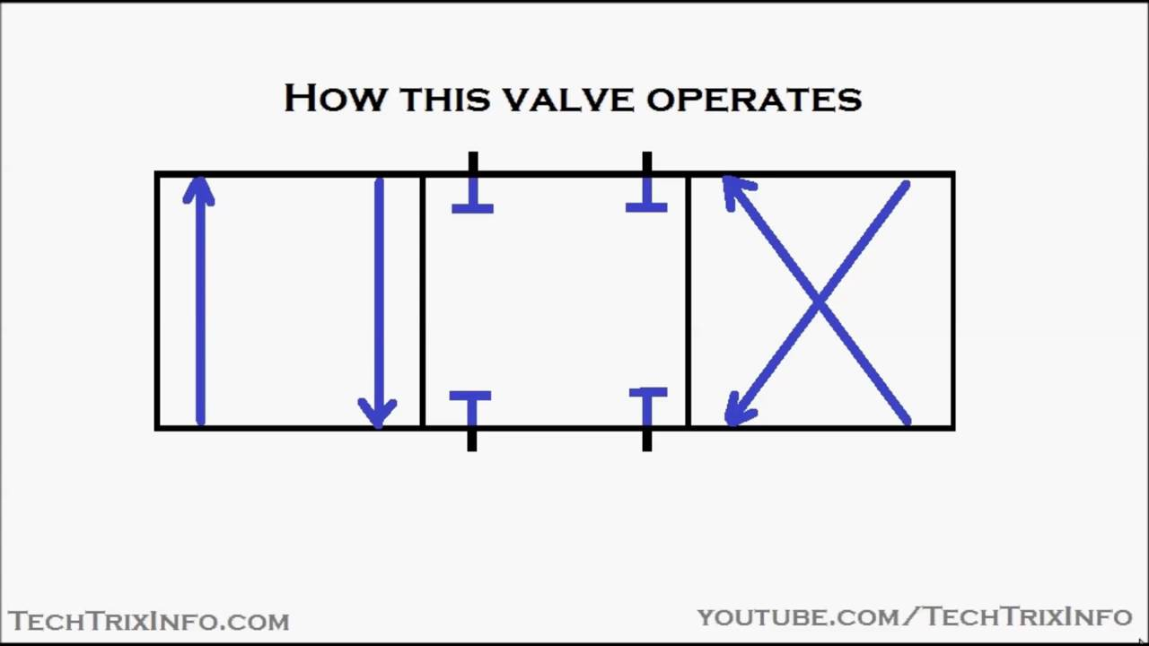 3 Way Valve Diagram Wiring Diagram