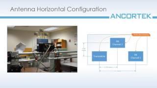 SAR Imaging Demonstrations with Ancortek Software defined Radar screenshot 2