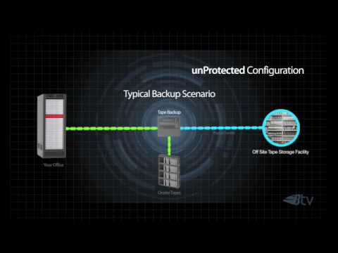 Discover Barracuda Backup Service