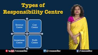 Responsibility Accounting| Dr. Shuchi Singhal