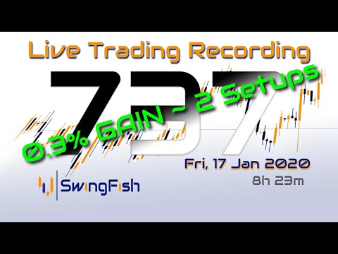 📈Day Trading #Forex LIVE [Fri, 17 Jan +0.292%] EURJPY AUDJPY