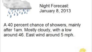 Birmingham, AL Forecast (January 7, 2013)