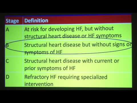 RISK FACTORS AND EPIDEMIOLOGY OF HEART FAILURE