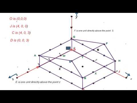 3D Coordinates axis (part 5 on 3D)