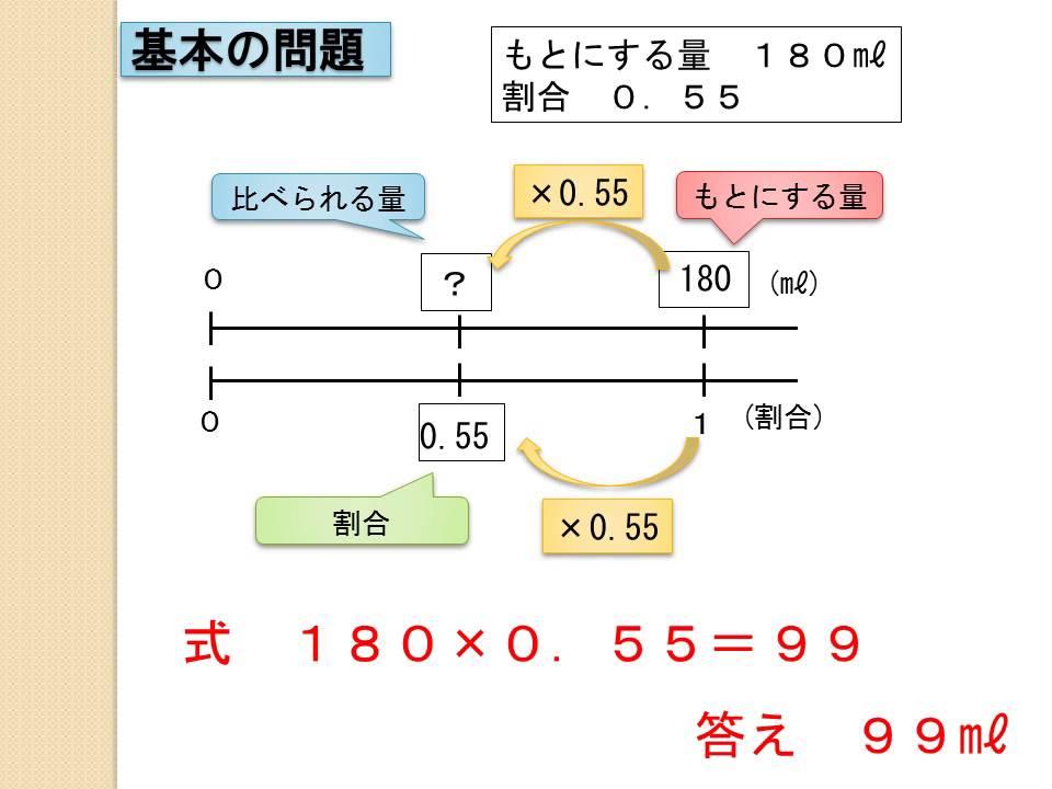 小5算数 割合③ 解説動画 - YouTube