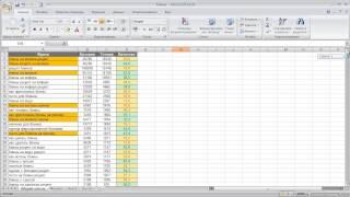 Распределение запросов семантического ядра в Excel