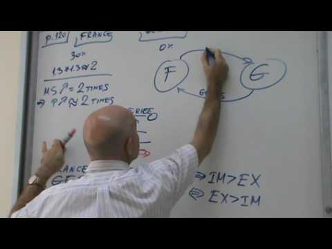 Money and Banking - Lecture 18