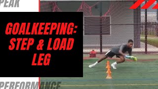 Goalkeeper Training: Step & Load Leg to Low Dive