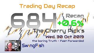 Forex Trading Day 684 Recap [+0.6%]