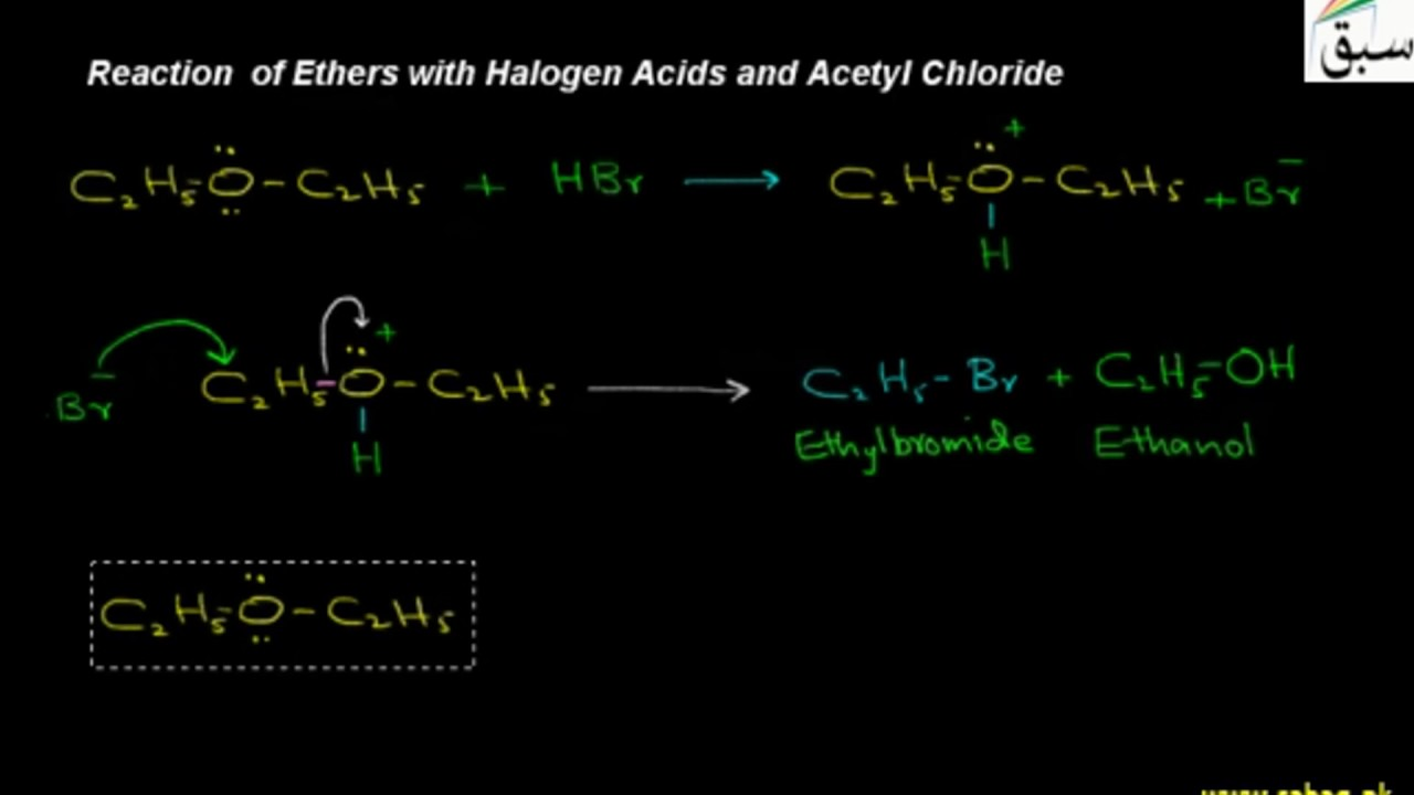 Reaction of Ethers with Halogen Acids and Acetyl Chloride