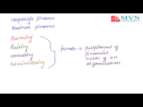 Introduction of Financial Management