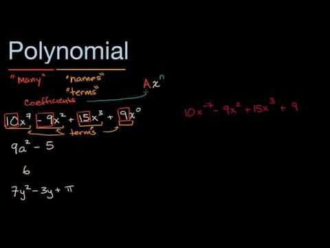 Polynomials intro | Mathematics II | High School Math | Khan Academy