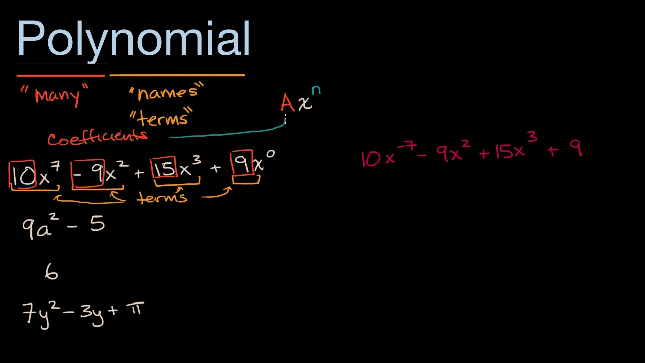 medium resolution of Polynomials intro (video)   Khan Academy