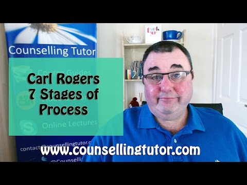 Carl Rogers- Seven Stages of Process
