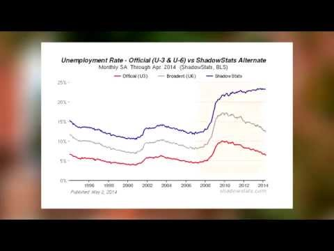 "The Mises View: ""The Unemployment Rate"" 