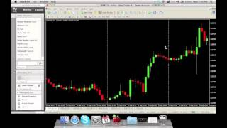 Deep Knowledge About Market Directions With Candlestick Chart ~ Learning Forex Trading