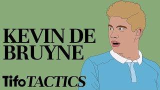 Kevin de Bruyne | Tactical Profile