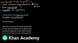 American attitudes about government and politics   US government and civics   Khan Academy