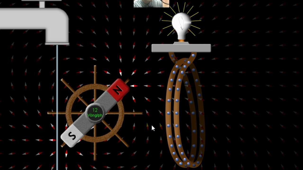 Cấu tạo và nguyên tắc hoạt động của máy phát điện Y123