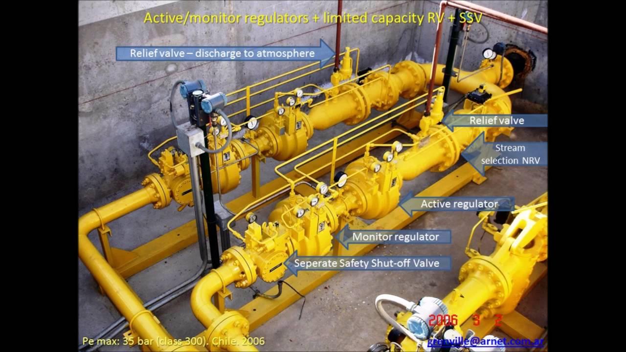 Natural Gas Working Pressure