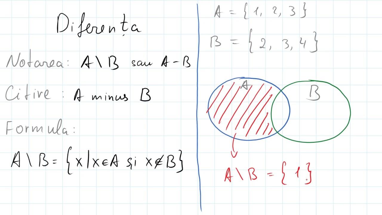 viziune minus 0 75 conform tabelului