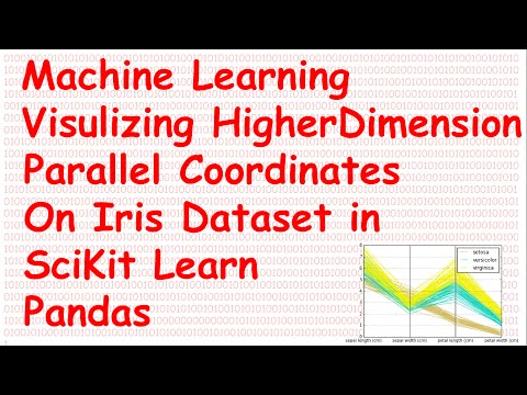 Machine Learning Visulize Higher dimension Parallel Coordinates on
