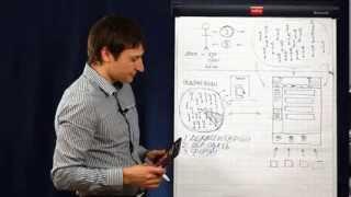 """Урок № 13 Дальнейшие шаги (""""Инфобизнес по модели Евгения Попова"""") бесплатный видео курс"""