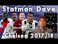 HOW CONTE COULD SET UP CHELSEA NEXT SEASON | STARTING XI, FORMATION & TRANSFERS