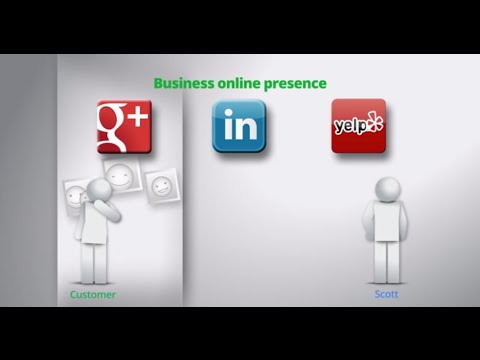 Bring your local business online #6: Engage customers with a holistic online identity