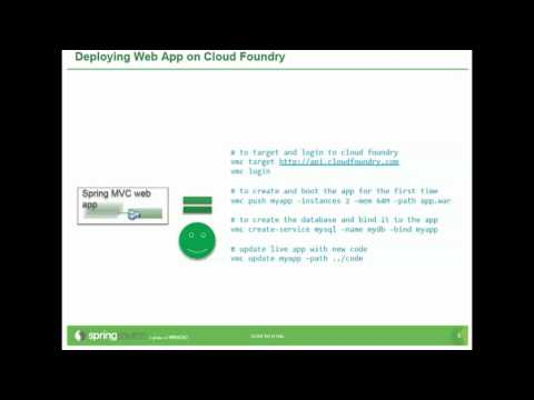 Spring from Zero to Cloud in 60 Minutes Part 1