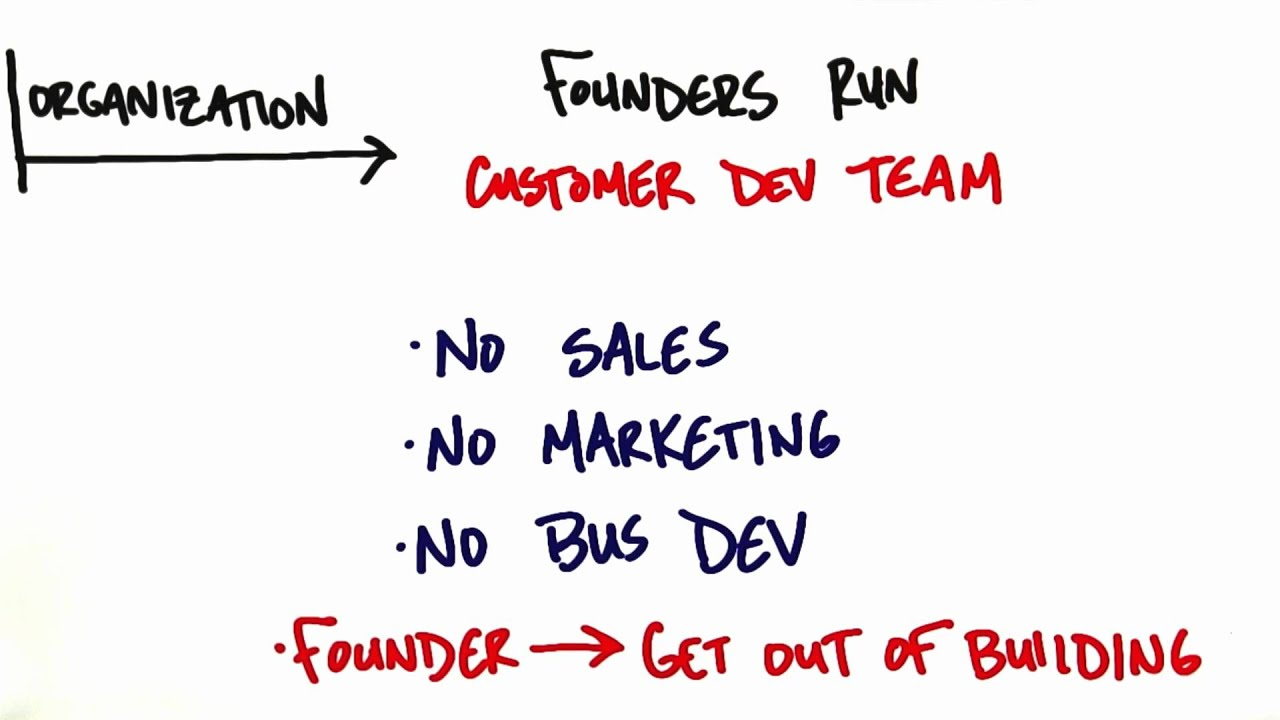 Organization - How to Build a Startup