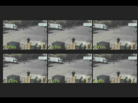 DVR Security Camera Frames Per Second FPS