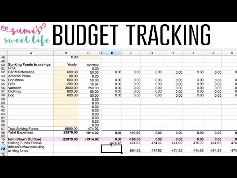 MONEY | How I'm Tracking My Budget + Expenses | Two Free Spreadsheets I Like