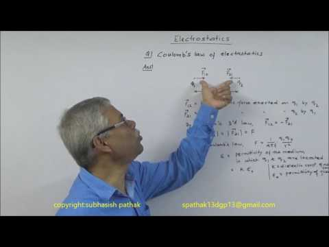 [IIT JEE Physics][COULOMB'S LAW][ELECTRIC FIELD & POTENTIAL] by Subhasish Pathak