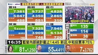 韓粉陸續湧入開票現場 北中南支持者群聚
