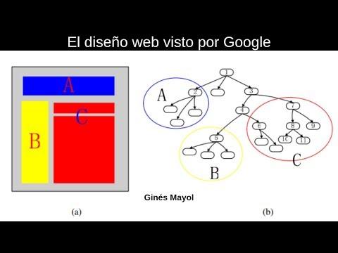 El diseño web visto por Google