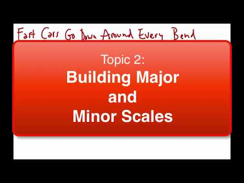 Music Theory: Major and (Relative) Minor Scales