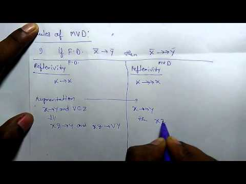 TRIVIAL MULTIVALUED DEPENDENCY and Rules for MVD