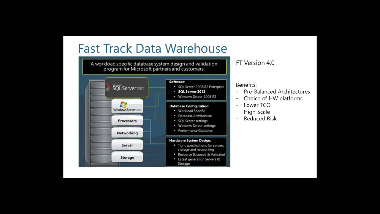How to Build an effective Data Warehouse Architecture - YouTube