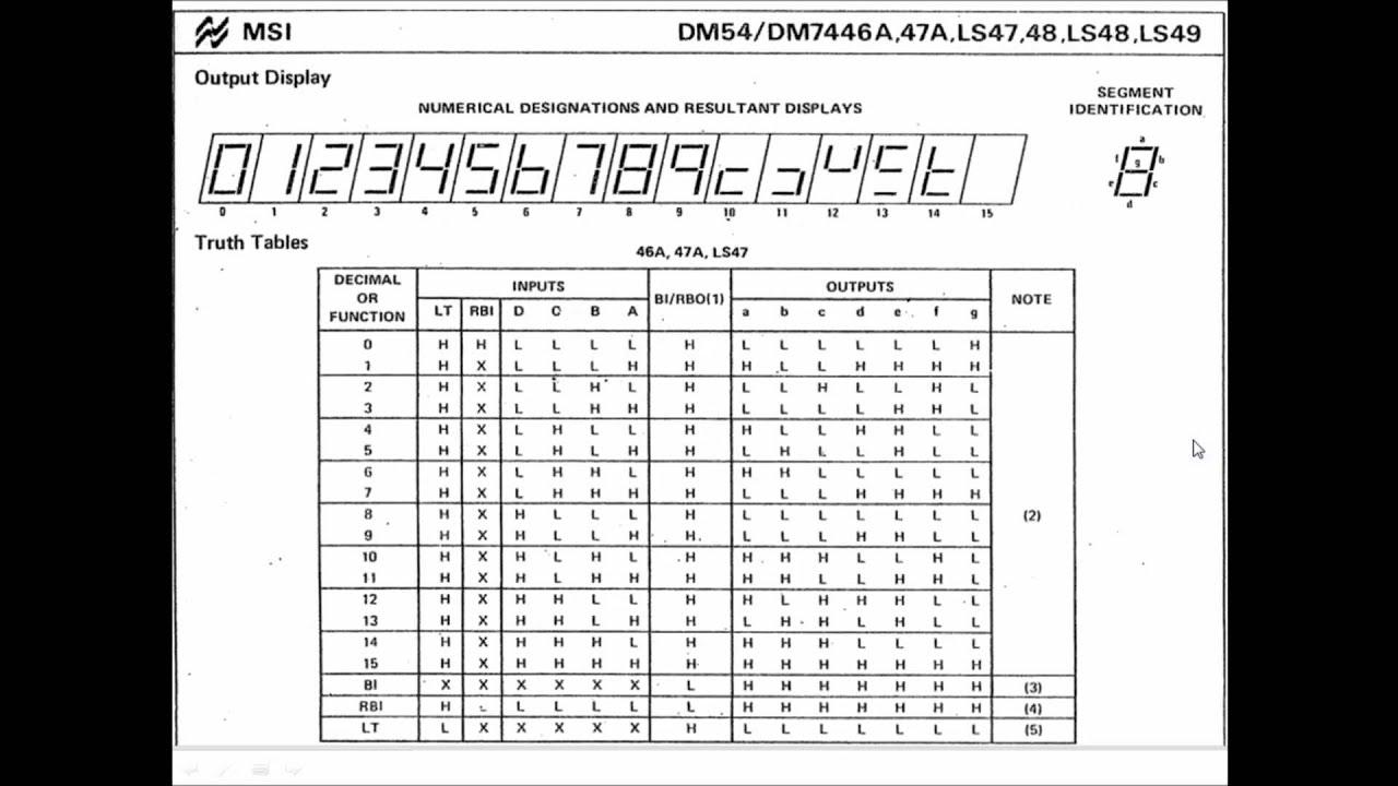 11  7447 Bcd To 7 Segment Decoder  U8a08 U65785 9 U4e4b U5be6 U9a57
