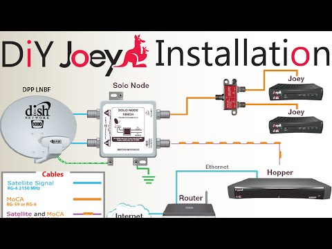 DIY How To Install A Second Dish Network Joey To An Existing Hopper \  Joey Satellite Dish Setup thumbnail