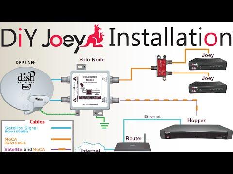 925  sc 1 st  YouTube : dpp quad lnb wiring - yogabreezes.com