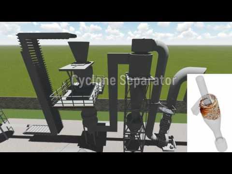 PHILMET   Philippines´ First BIo Methanol Plant Simulation