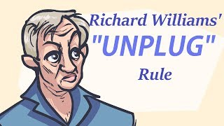 Richard Williams'